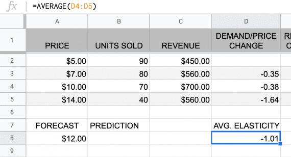 Utilisez la fonction MOYENNE à l'aide d'une feuille de calcul Google ou d'une feuille Excel.