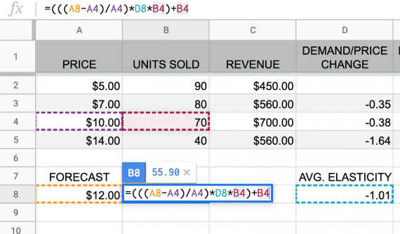 La formule permettant de prévoir les unités vendues à un nouveau point de prix repose sur l'élasticité moyenne de la demande par rapport au prix du point de prix inférieur et supérieur.