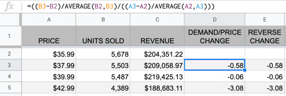 En utilisant la méthode du point médian, nous obtenons la même élasticité de la demande par rapport au prix, quelle que soit la façon dont nous nous déplaçons sur la courbe de la demande.