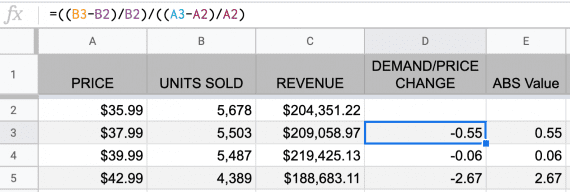 Le pourcentage de variation des unités dans la colonne B est divisé par le pourcentage de variation du prix dans la colonne A.