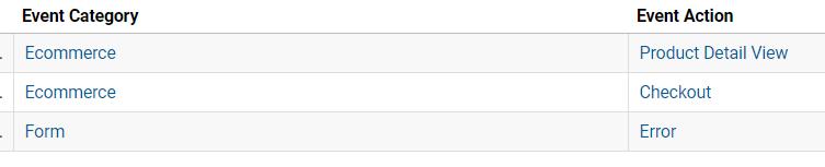 Le rapport en temps réel dans cet exemple montre que les filtres ne fonctionnent pas.