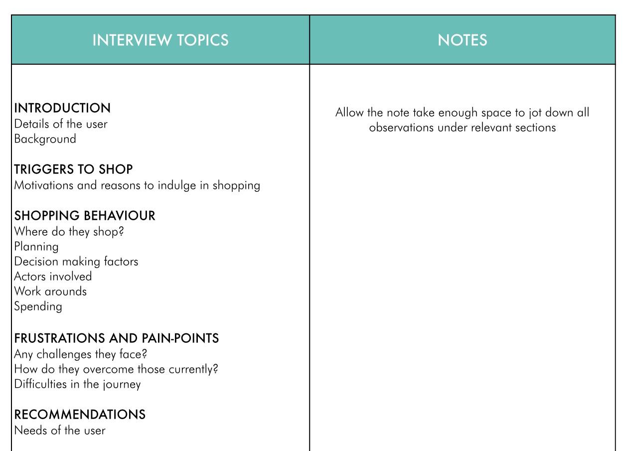 Un tableau avec une colonne pour la répartition de l'entretien sur les principaux sujets et une autre colonne vide pour les notes