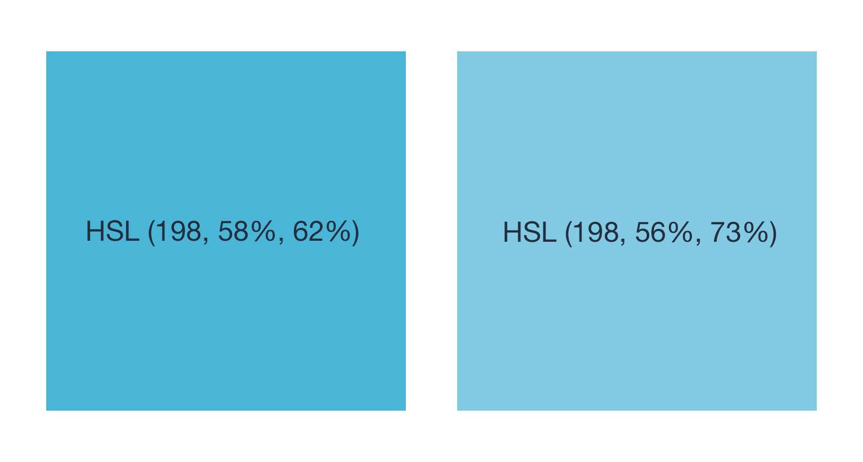 Conception de l'interface utilisateur pour les développeurs - valeurs de couleur HSL