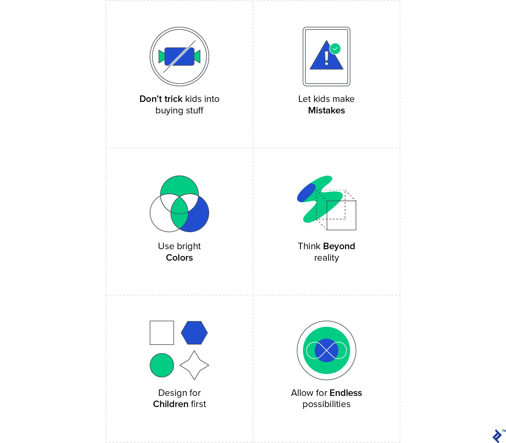 Concevoir des applications interactives pour les enfants