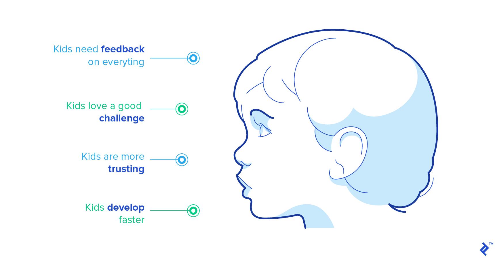 Concevoir des applications pour les enfants