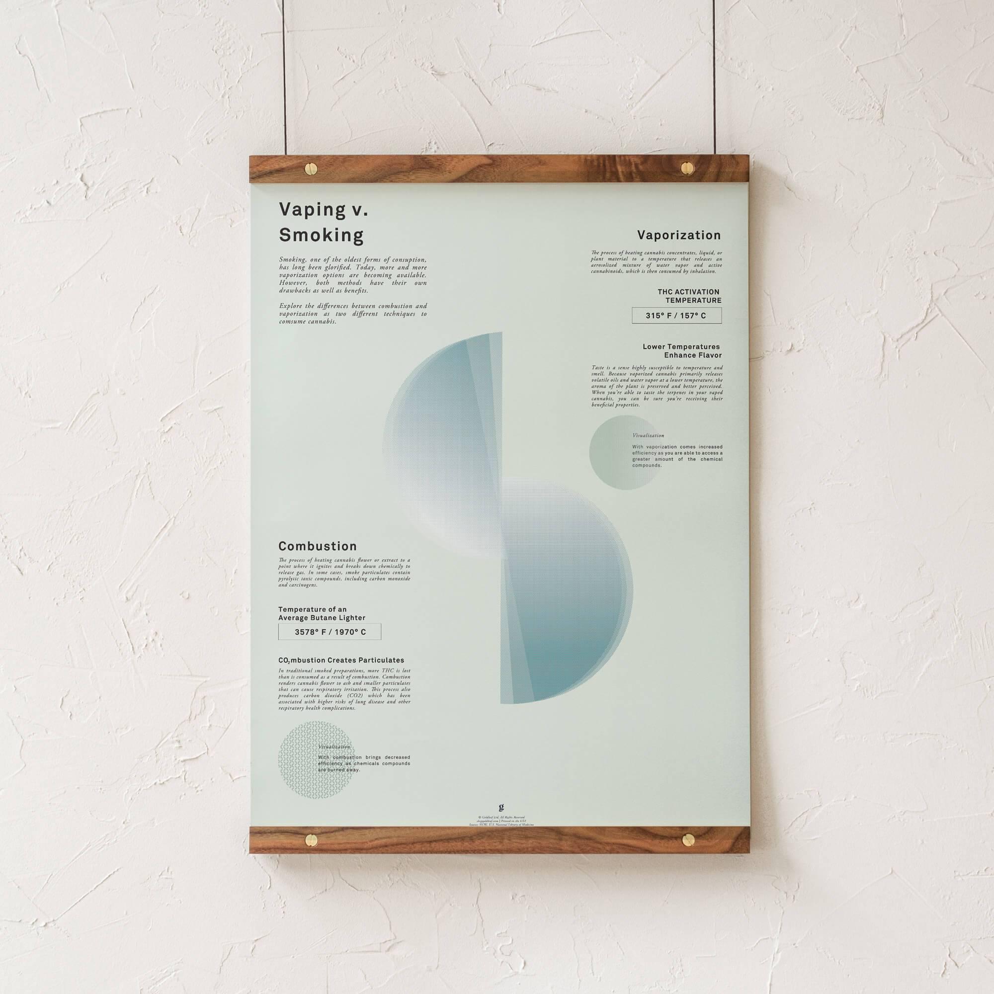 Vaping vrs fumer infographie Art Print par Goldleaf
