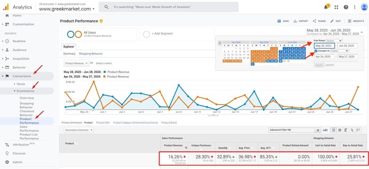 Le rapport sur les performances des produits, dans Conversions> Commerce électronique> Performances des produits, peut suivre les modifications liées aux produits. «Width =» 1200 «height =» 550 «srcset =» https://566763.smushcdn.com/754212/wp-content/uploads /2020/07/Google-Analytics-Site-Improve-3a.jpg?lossy=1&strip=1&webp=1 1200w, https://566763.smushcdn.com/754212/wp-content/uploads/2020/07/Google- Analytics-Site-Improve-3a-300×138.jpg? Lossy = 1 & strip = 1 & webp = 1 300w, https://566763.smushcdn.com/754212/wp-content/uploads/2020/07/Google-Analytics-Site-Improve -3a-570×261.jpg? Lossy = 1 & strip = 1 & webp = 1 570w, https://566763.smushcdn.com/754212/wp-content/uploads/2020/07/Google-Analytics-Site-Improve-3a-768×352. jpg? lossy = 1 & strip = 1 & webp = 1 768w, https://566763.smushcdn.com/754212/wp-content/uploads/2020/07/Google-Analytics-Site-Improve-3a-150×69.jpg?lossy=1&strip = 1 & webp = 1 150w, https://566763.smushcdn.com/754212/wp-content/uploads/2020/07/Google-Analytics-Site-Improve-3a-500×229.jpg?lossy=1&strip=1&webp=1 500w «tailles =» (largeur max: 1200px) 100vw, 1200px » /></p> <p id=