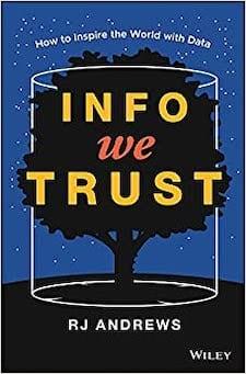 Info en qui nous avons confiance