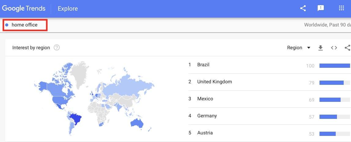 Google Trends peut indiquer des idées de produits et de marketing. Par exemple, le terme