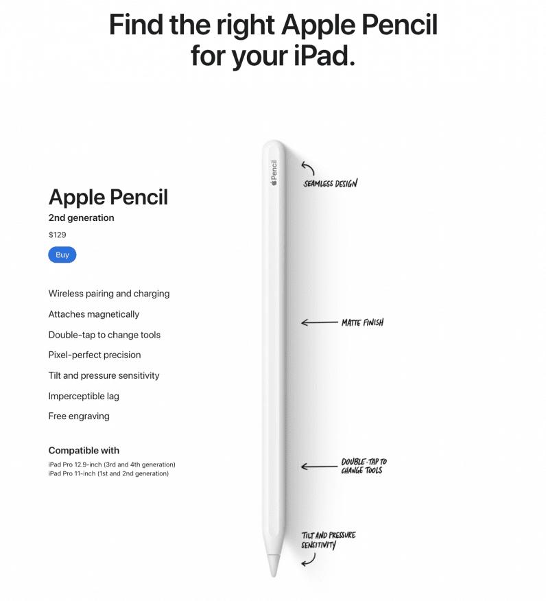 Stylet Apple Pencil