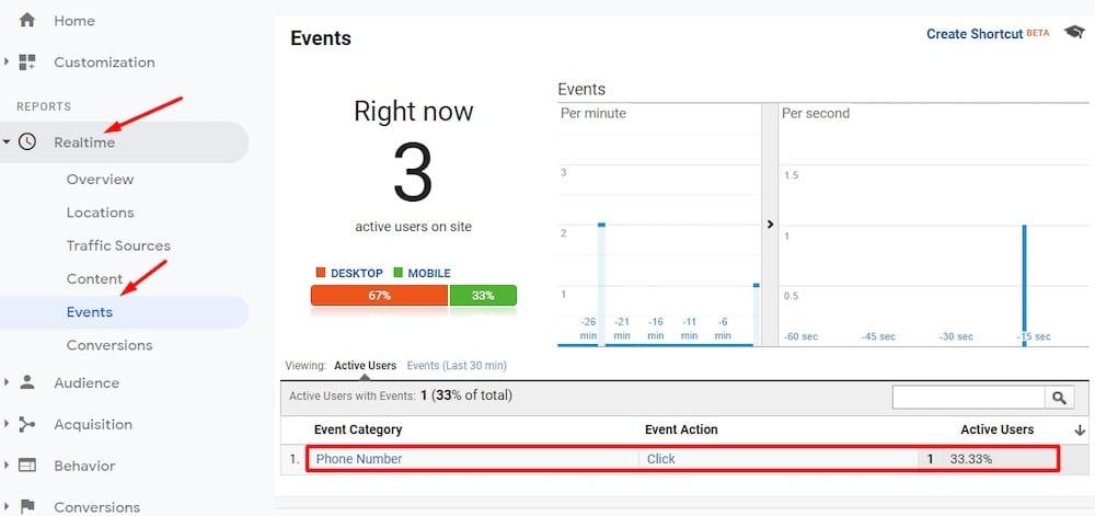 Vérifiez, dans les rapports en temps réel, que l'événement de clic se déclenche dans Google Analytics.